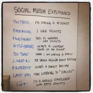 Social media uitgelegd op een bierviltje
